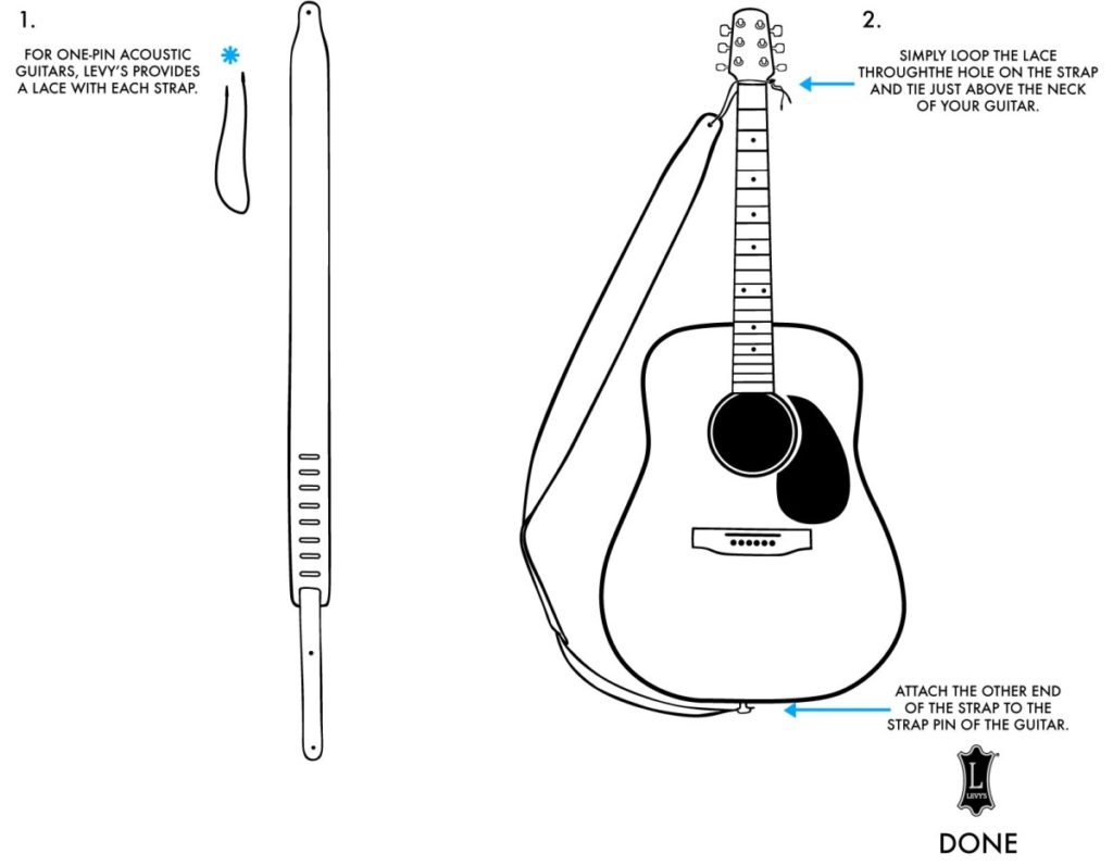 How To Attach A Strap To A Guitar Levy S Leathers